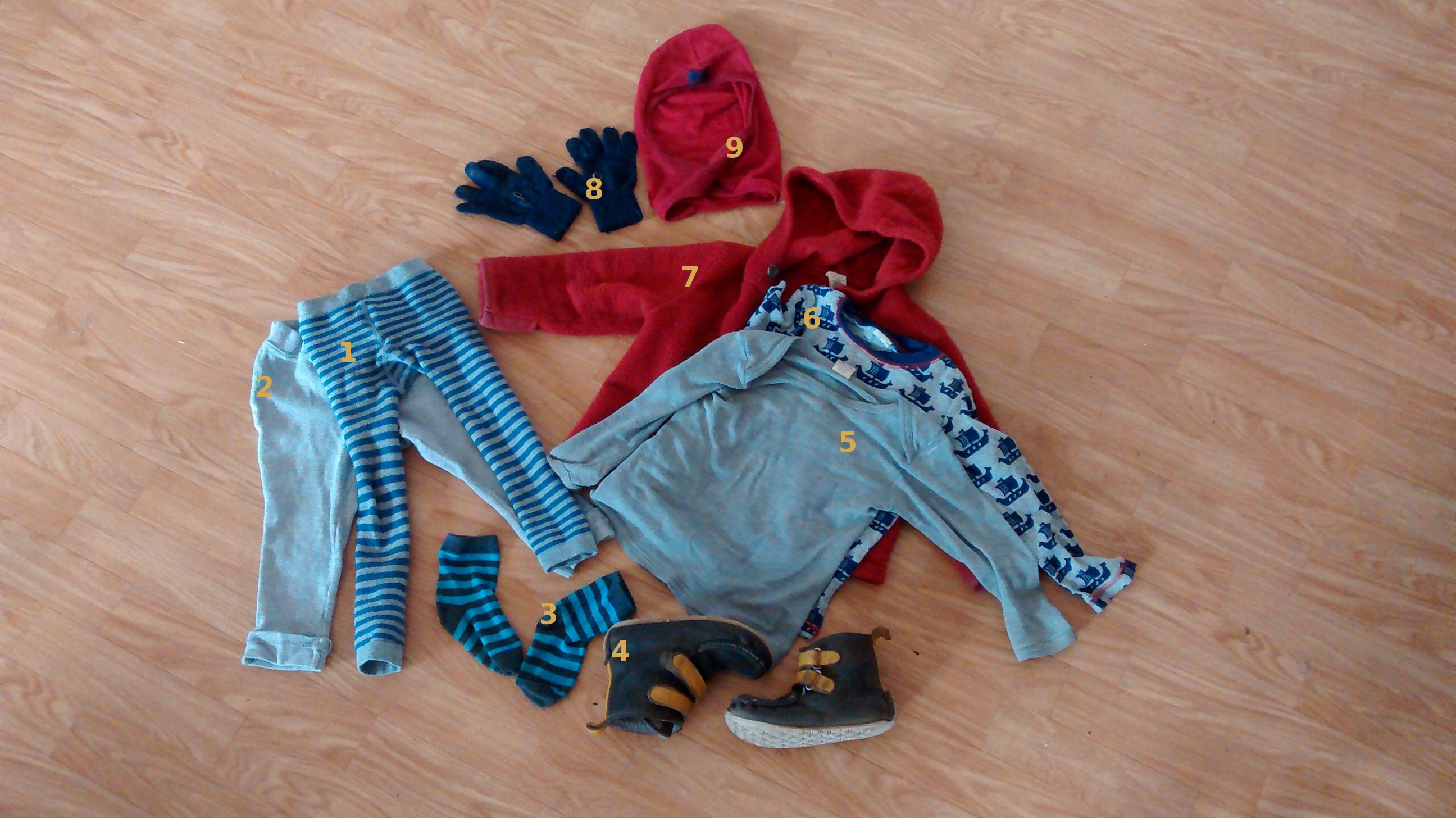 Ein Outfit für rund 6 Grad Celsius